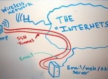 ssh-tunnel-diagram-ht
